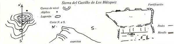 Plano Castillo de Maldegollado